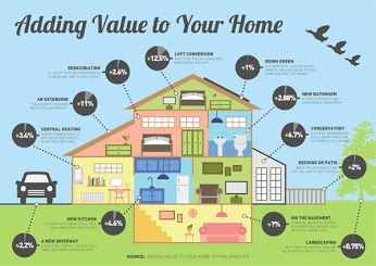 Home Improvement Contractor Sacramento, CA  38.5816° N, 121.4944° W